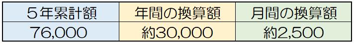 f:id:manekitiger:20200422224038p:plain