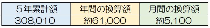 f:id:manekitiger:20200422224125p:plain