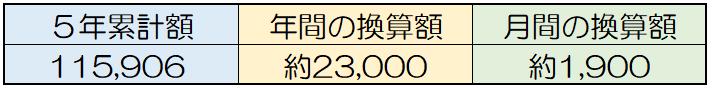 f:id:manekitiger:20200422224259p:plain