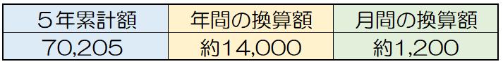 f:id:manekitiger:20200422224334p:plain