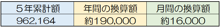 f:id:manekitiger:20200424112426p:plain