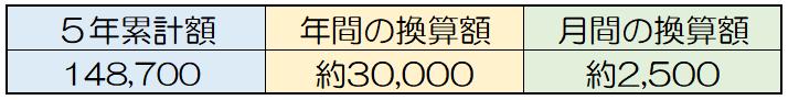 f:id:manekitiger:20200424112643p:plain