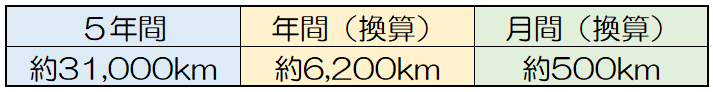 f:id:manekitiger:20200424112856p:plain