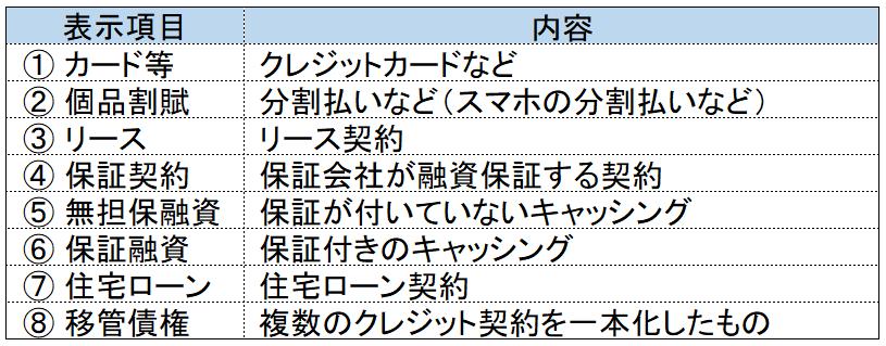 f:id:manekitiger:20200603102025p:plain