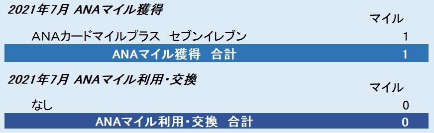 f:id:manekitiger:20210918233035p:plain