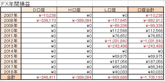 f:id:manenokinouka:20190208082815p:plain