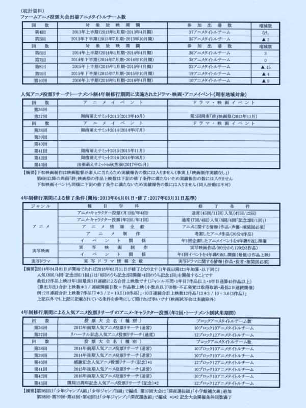 f:id:manga-corner:20170331211256p:image