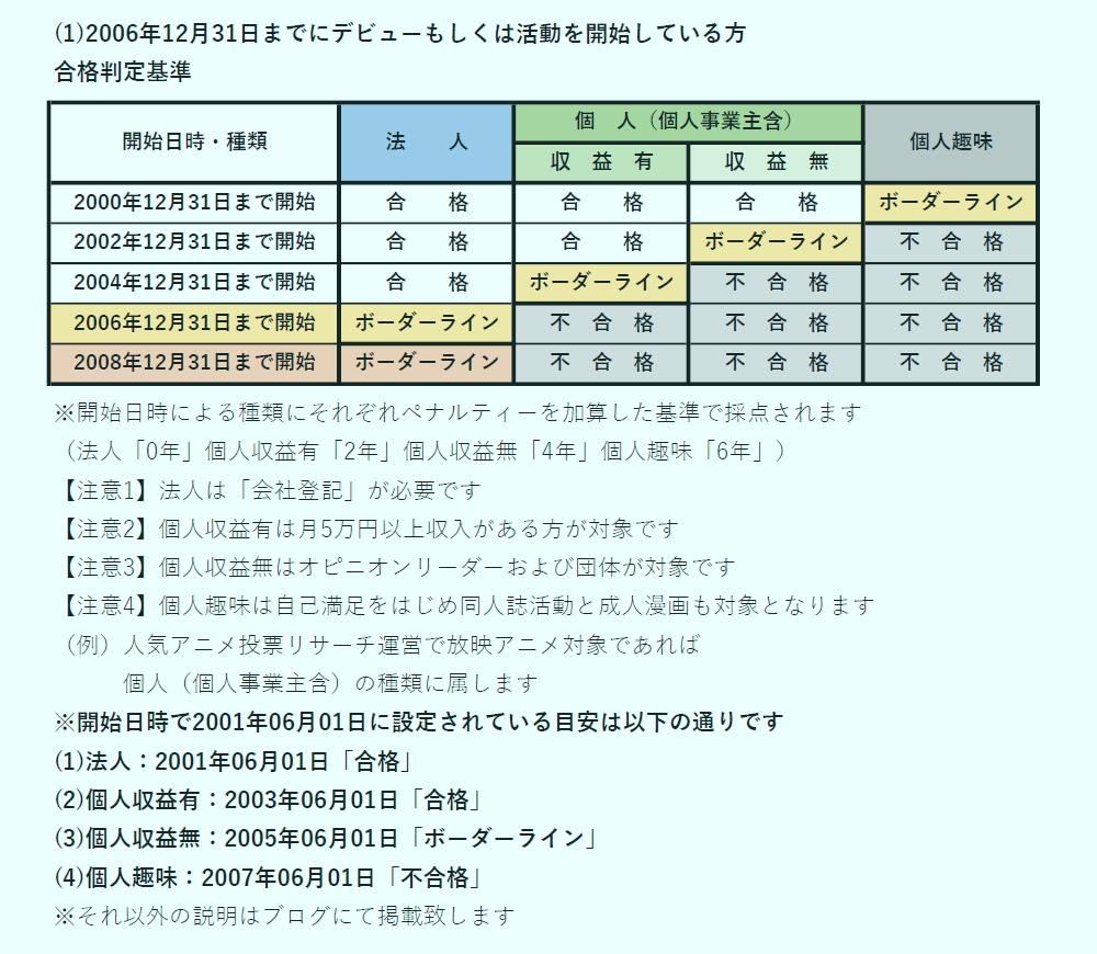 f:id:manga-corner:20191231032953j:plain