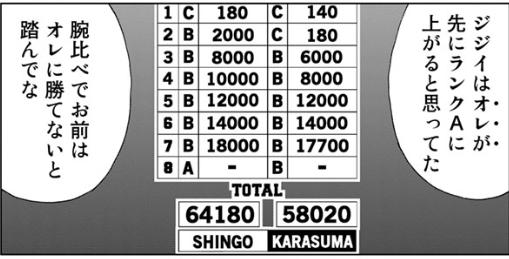 f:id:manga-diary:20180510043400p:plain