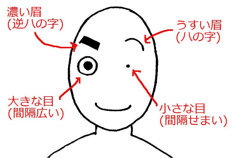 f:id:manga-imaking:20160811114712j:plain