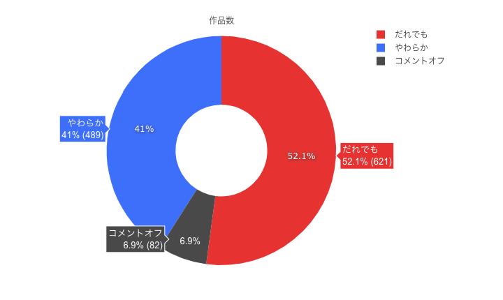 f:id:manga-no:20210621174318p:plain