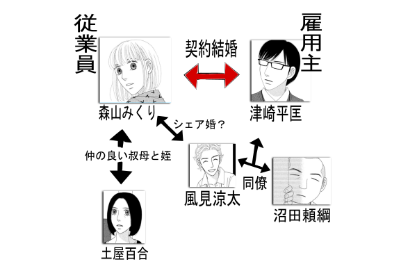 f:id:manga-ruden:20161012153532p:plain