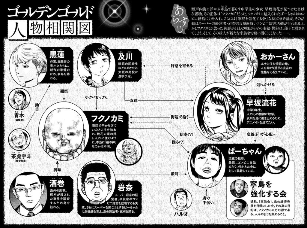 f:id:manga_suki_chan:20180123202745j:plain:w320