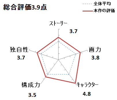 f:id:mangadake:20151123231948p:plain