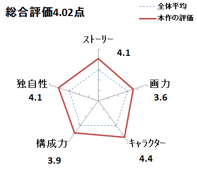 f:id:mangadake:20151209203729p:plain