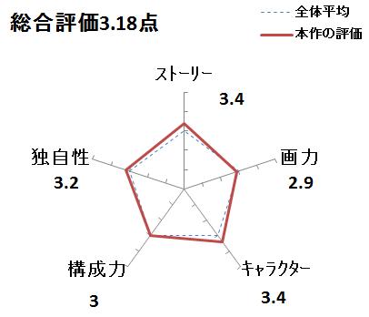 f:id:mangadake:20160227145634p:plain