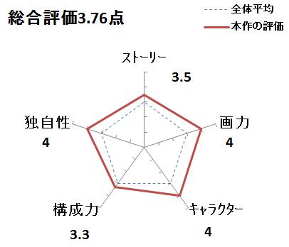 f:id:mangadake:20161220192311p:plain