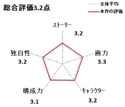 f:id:mangadake:20170226125656p:plain