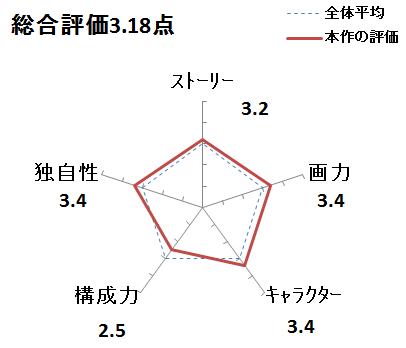 f:id:mangadake:20170226171111p:plain