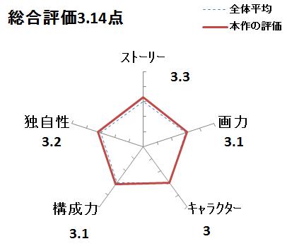 f:id:mangadake:20170426191725p:plain