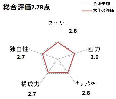 f:id:mangadake:20170426192644p:plain