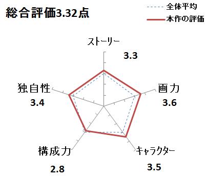 f:id:mangadake:20180101122852p:plain