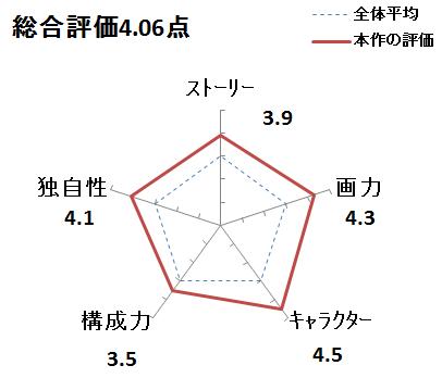 f:id:mangadake:20180101172047p:plain
