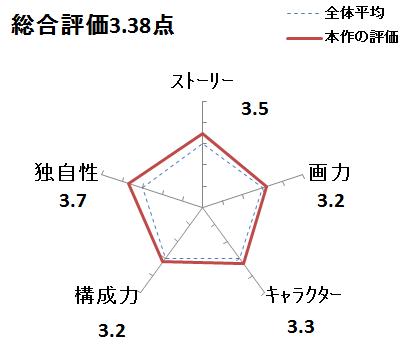f:id:mangadake:20180102090235p:plain