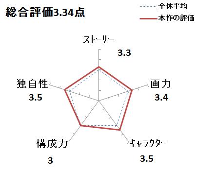 f:id:mangadake:20180103204949p:plain