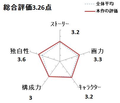 f:id:mangadake:20180105072751p:plain