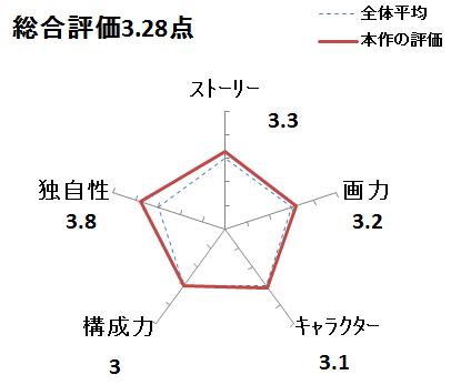 f:id:mangadake:20180108221919p:plain