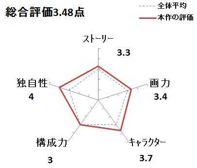f:id:mangadake:20180115204636p:plain
