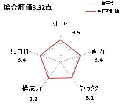 f:id:mangadake:20180115205852p:plain