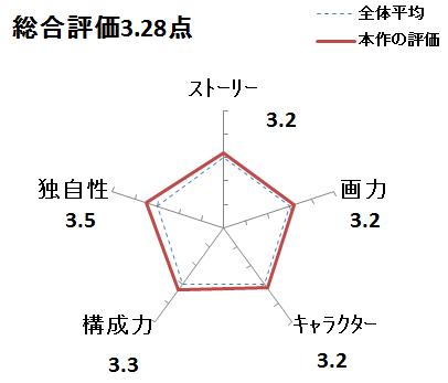 f:id:mangadake:20180202084236p:plain