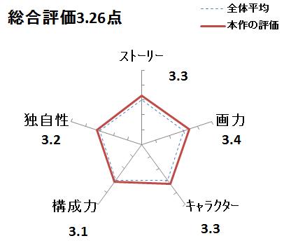 f:id:mangadake:20180203164858p:plain