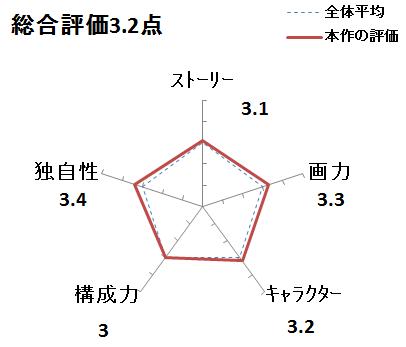 f:id:mangadake:20180219201356p:plain