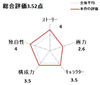 f:id:mangadake:20180225211636p:plain
