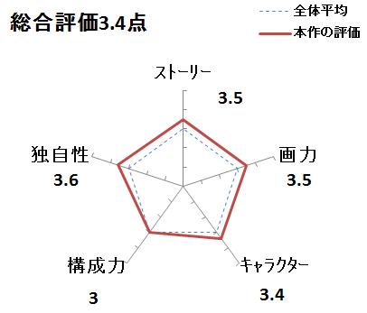 f:id:mangadake:20180226224428p:plain
