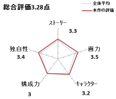 f:id:mangadake:20180415095911p:plain