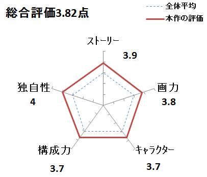 f:id:mangadake:20180917162001p:plain