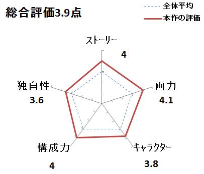 f:id:mangadake:20180923111158p:plain