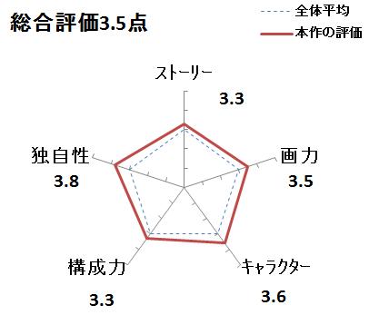 f:id:mangadake:20180924152600p:plain