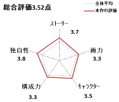 f:id:mangadake:20181104084256p:plain