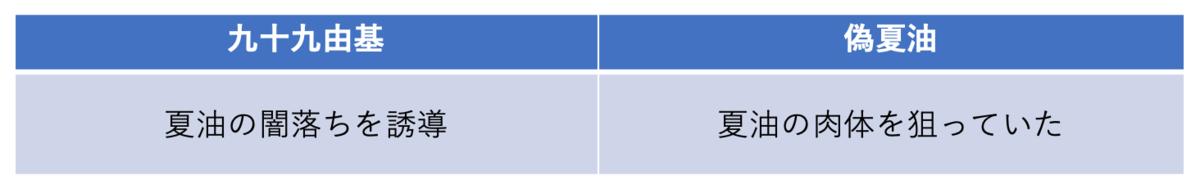 f:id:mangalab:20200215191057p:plain