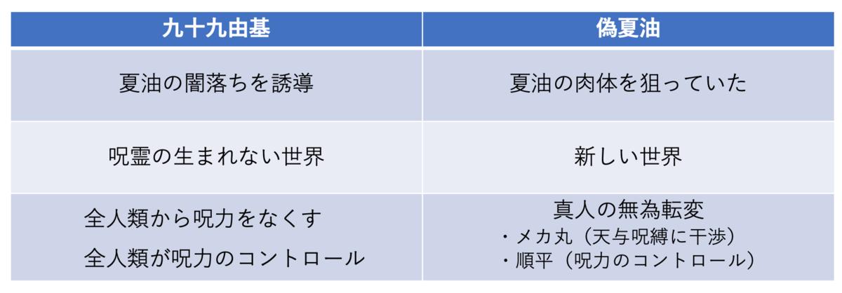 f:id:mangalab:20200215210709p:plain