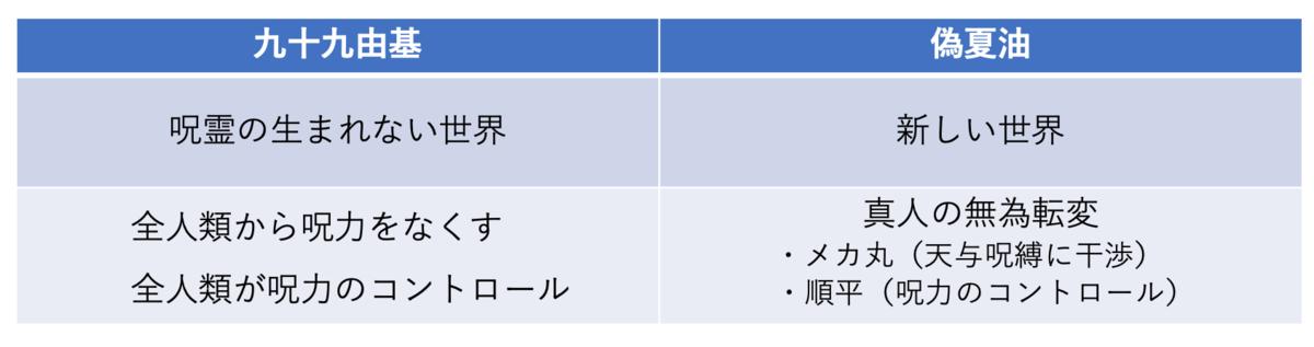 f:id:mangalab:20200215233227p:plain