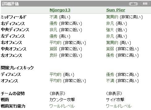 f:id:mangattan:20120627141750j:image