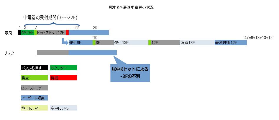 f:id:manie:20200220055012p:plain