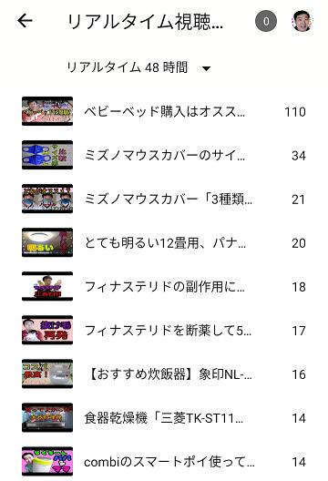 youtubeチャンネルの人気動画