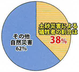 f:id:mansion-library-fukuoka:20200430065714p:plain
